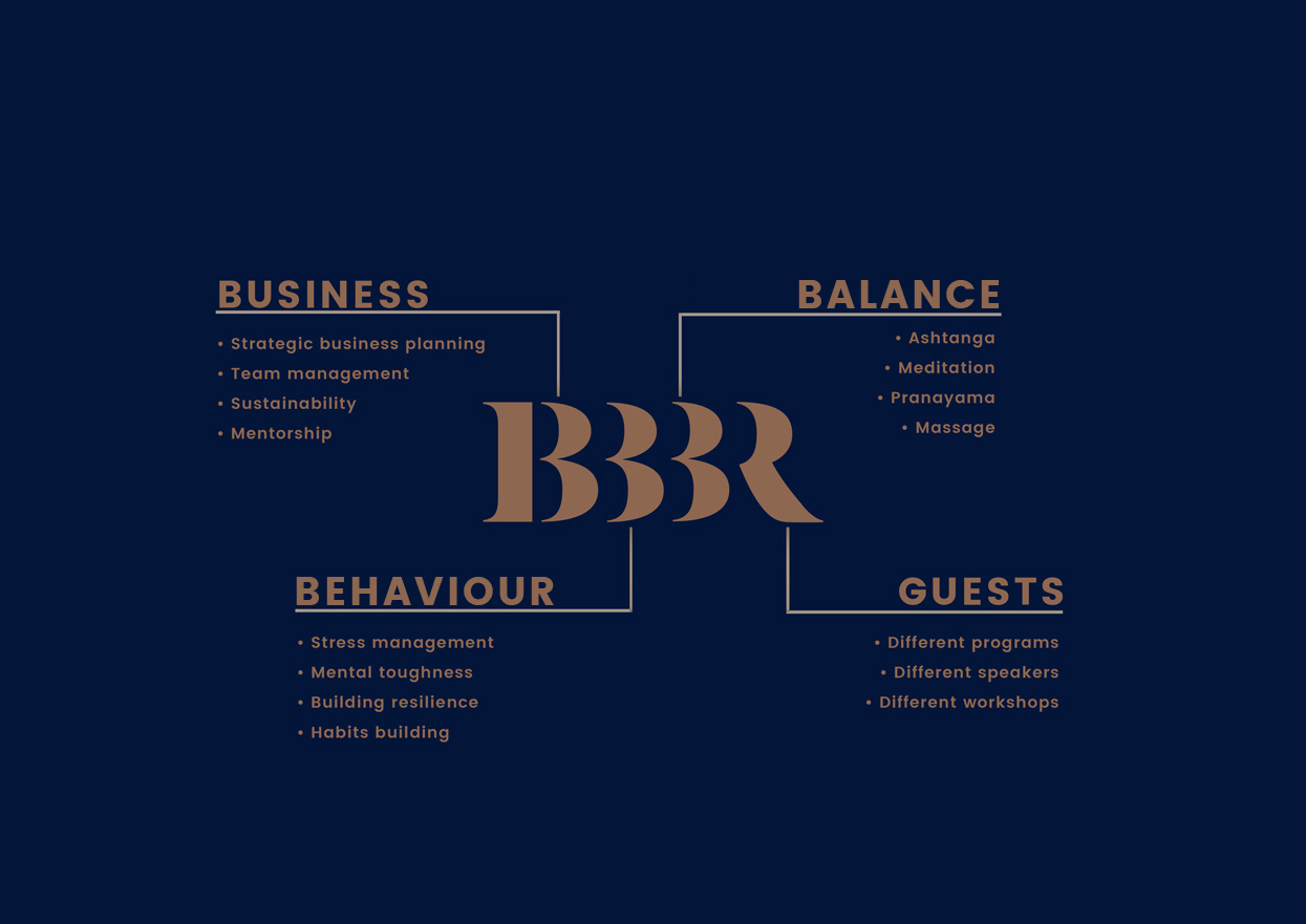 Logo Branding Explanation BBBR - Strategy, Art Direction, Branding, Graphic & Digital Design Advertising Graphic Design Pacifica agency Byron Bay